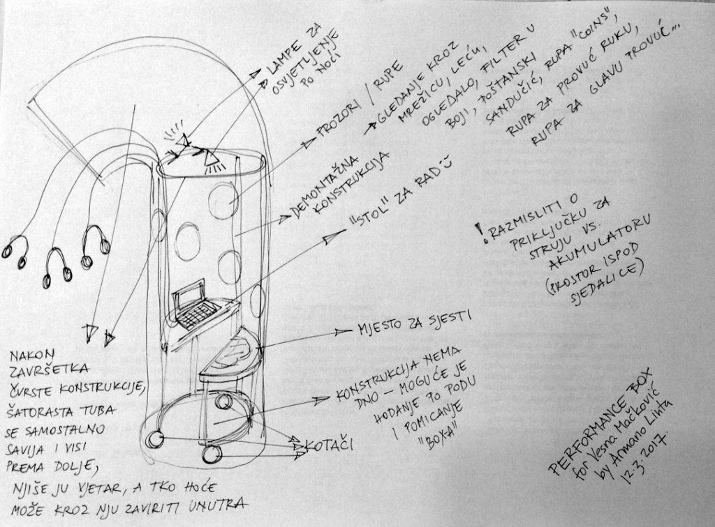 Dizajnersko rješenje: studio Armano Linta